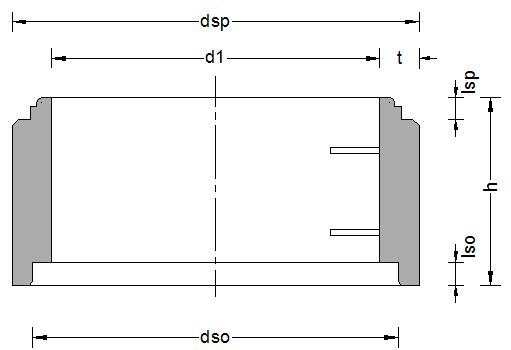 Schachtaufbauten Teil1 1