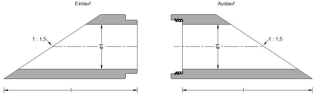 Stahlbeton-Böschungsstück-1-15-DN-1300-2600